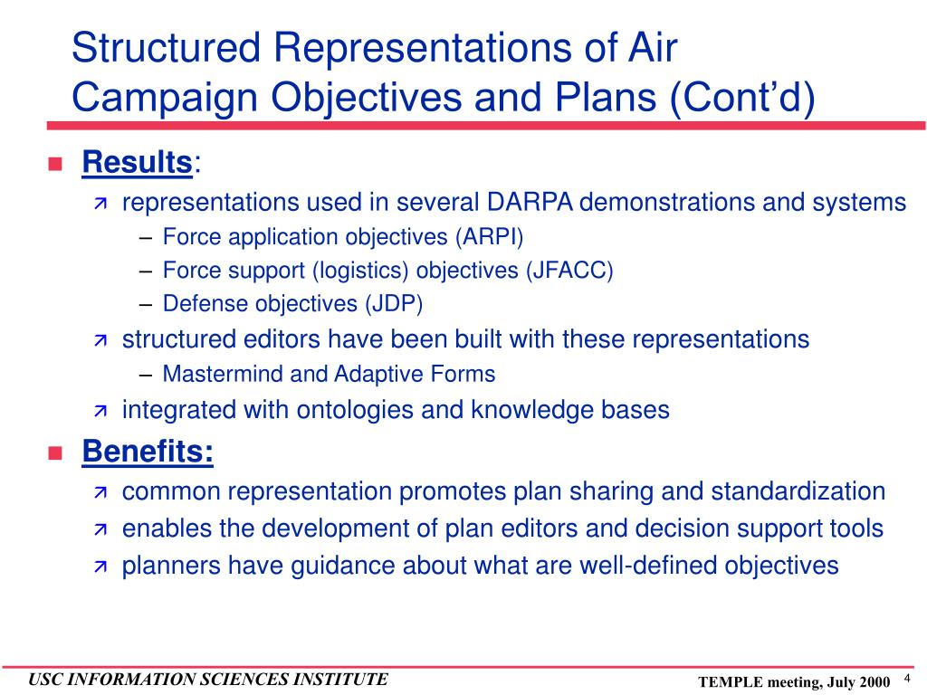 Structured Representations of Air Campaign Objectives and Plans (Cont'd)