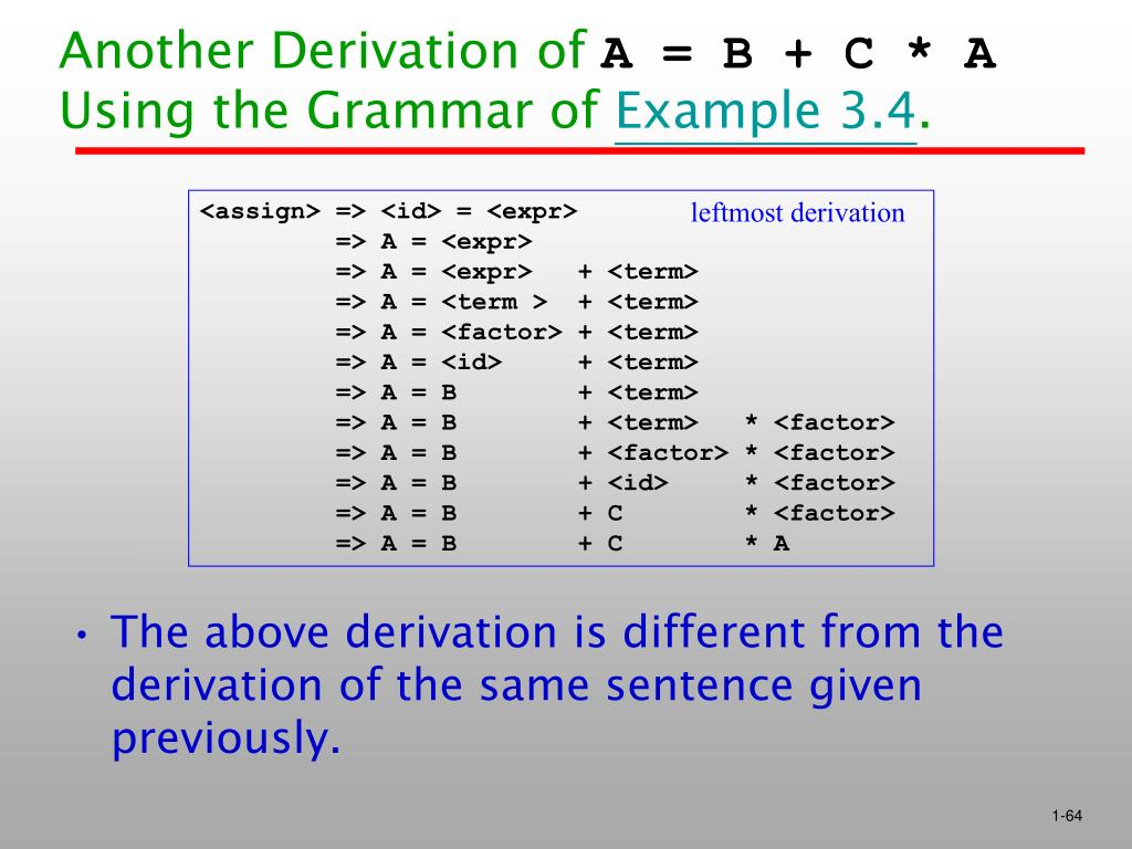 Another Derivation of