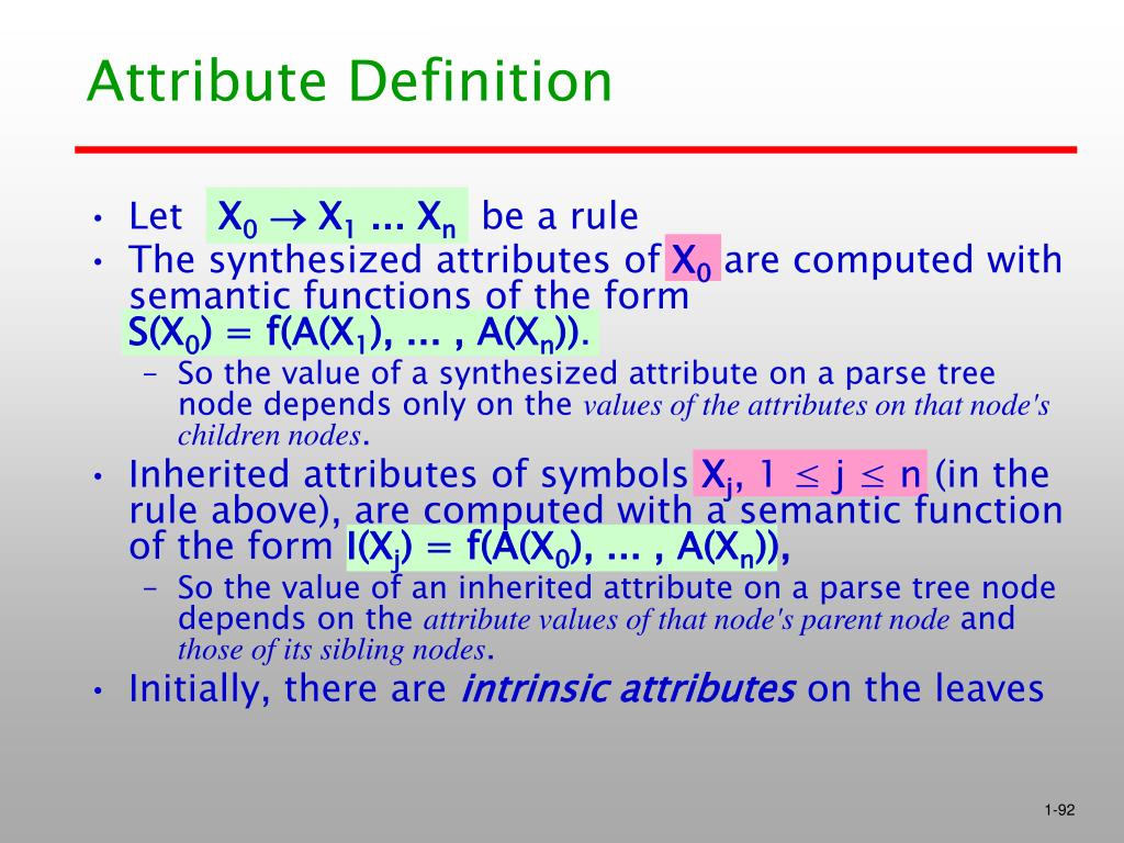 Attribute Definition