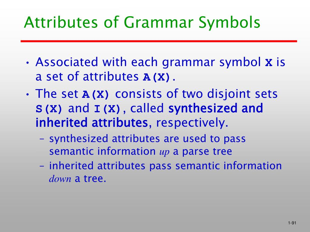 Attributes of Grammar Symbols