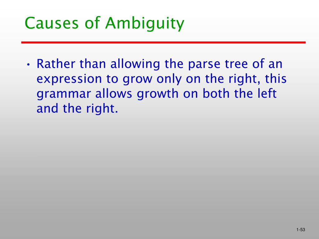 Causes of Ambiguity