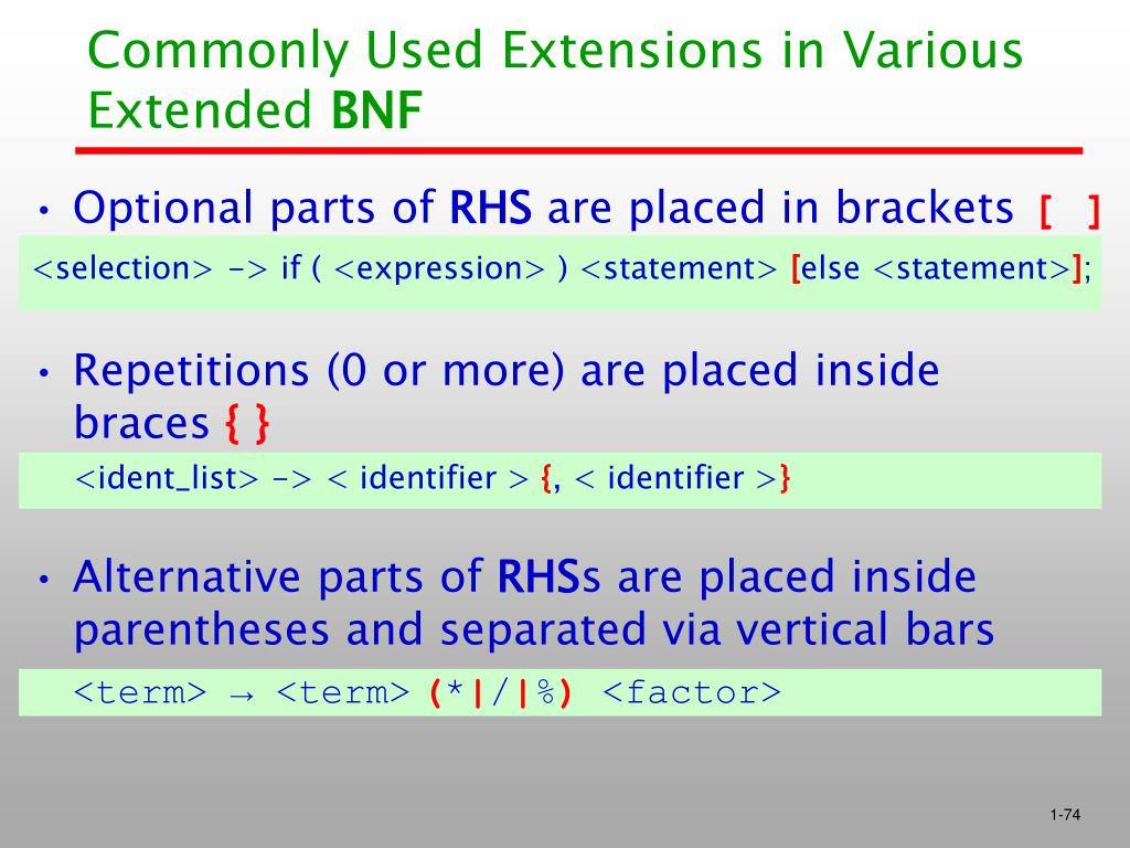 Commonly Used Extensions in Various Extended