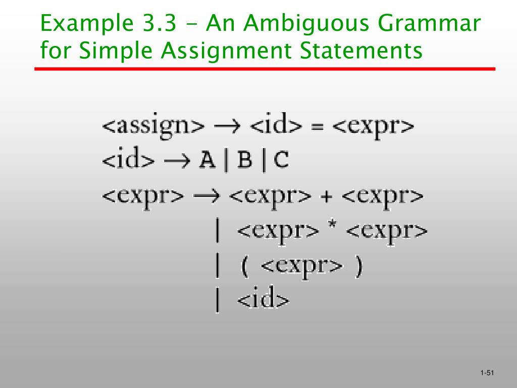 Example 3.3 - An Ambiguous Grammar for Simple Assignment Statements