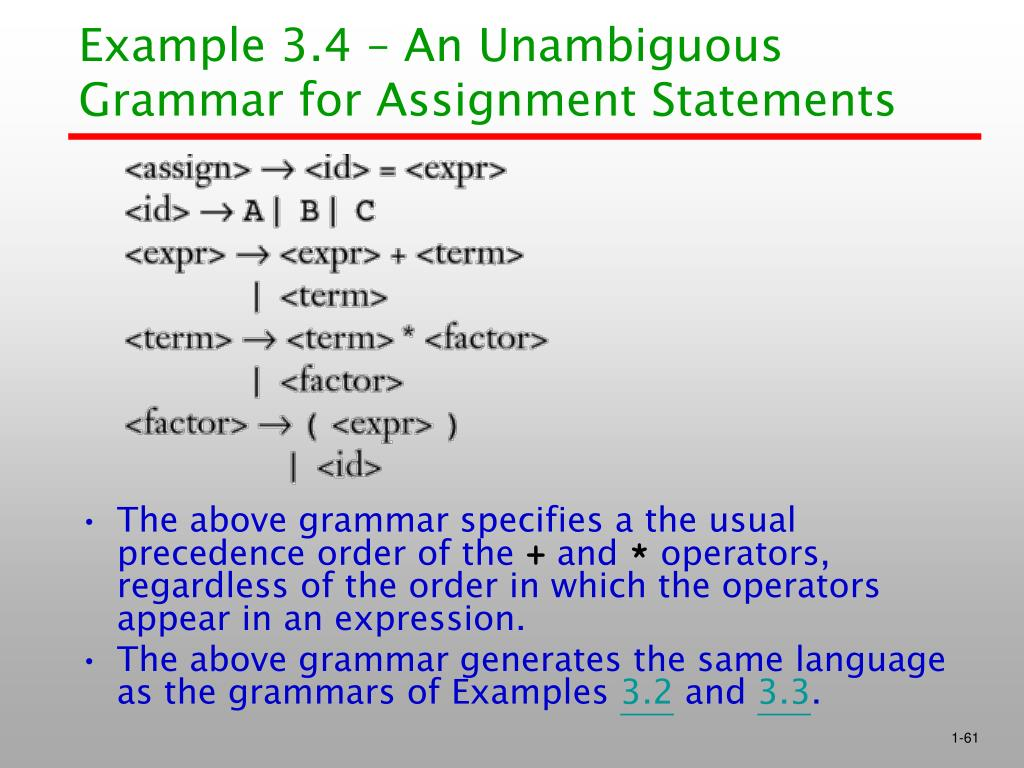 Example 3.4 – An Unambiguous Grammar for Assignment Statements