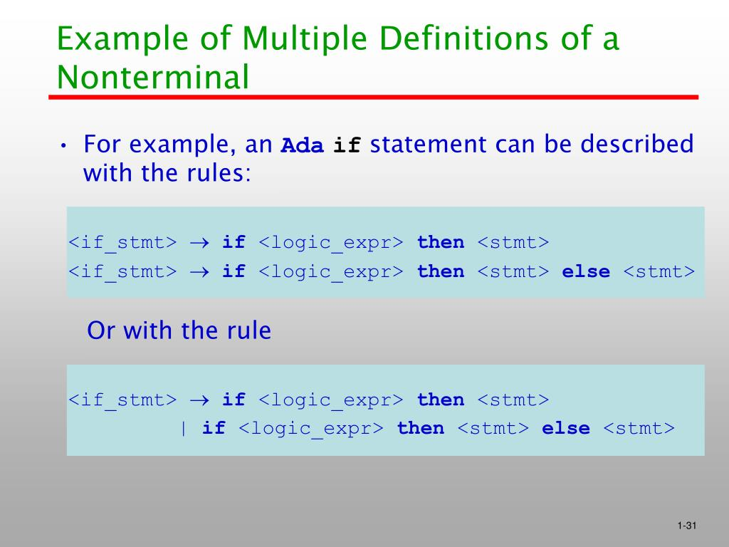 Example of Multiple Definitions of a Nonterminal