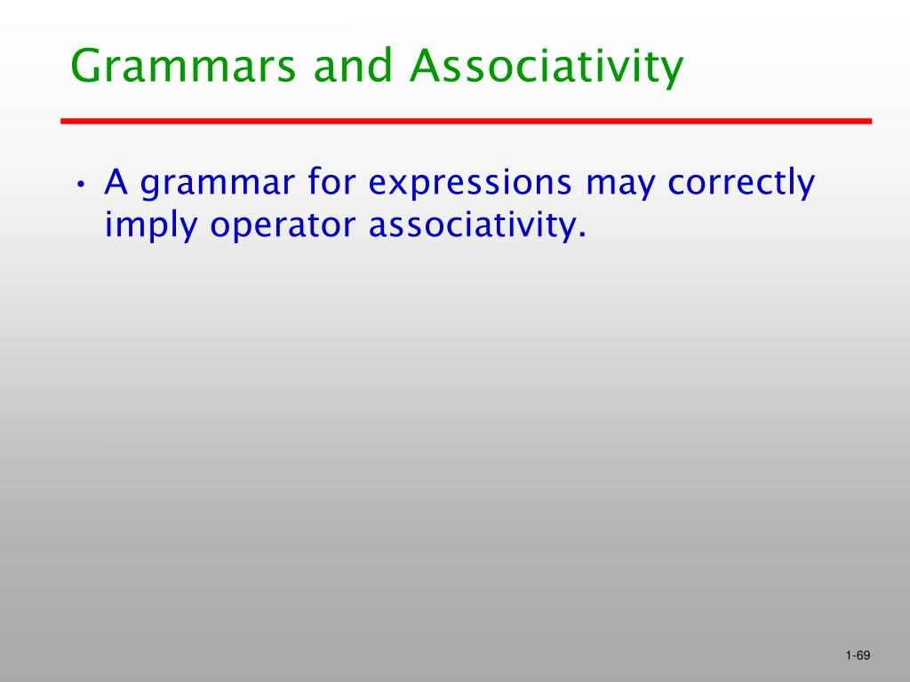 Grammars and Associativity