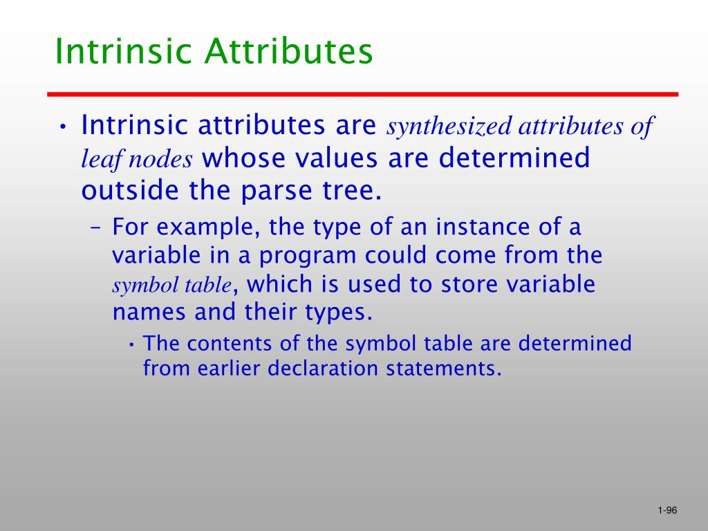 Intrinsic Attributes