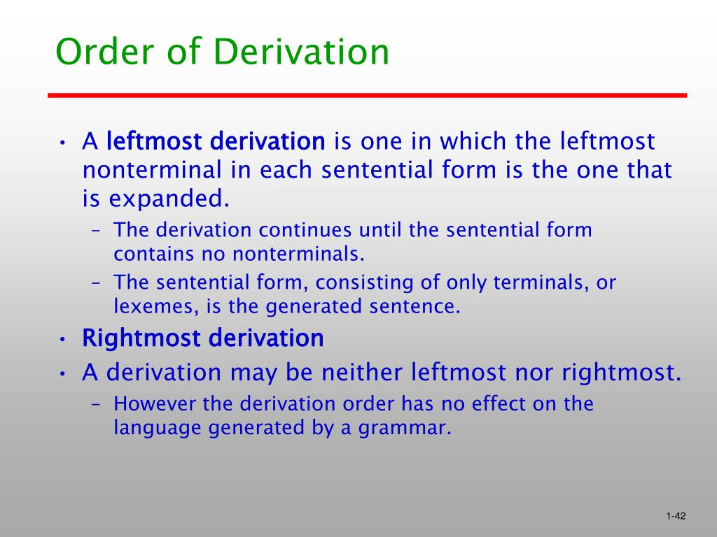 Order of Derivation