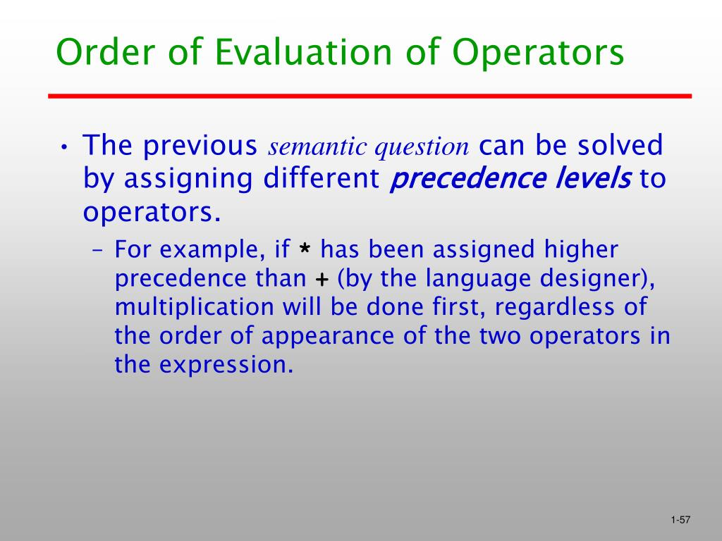 Order of Evaluation of Operators