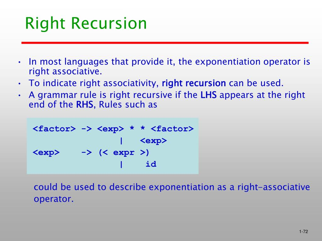 Right Recursion