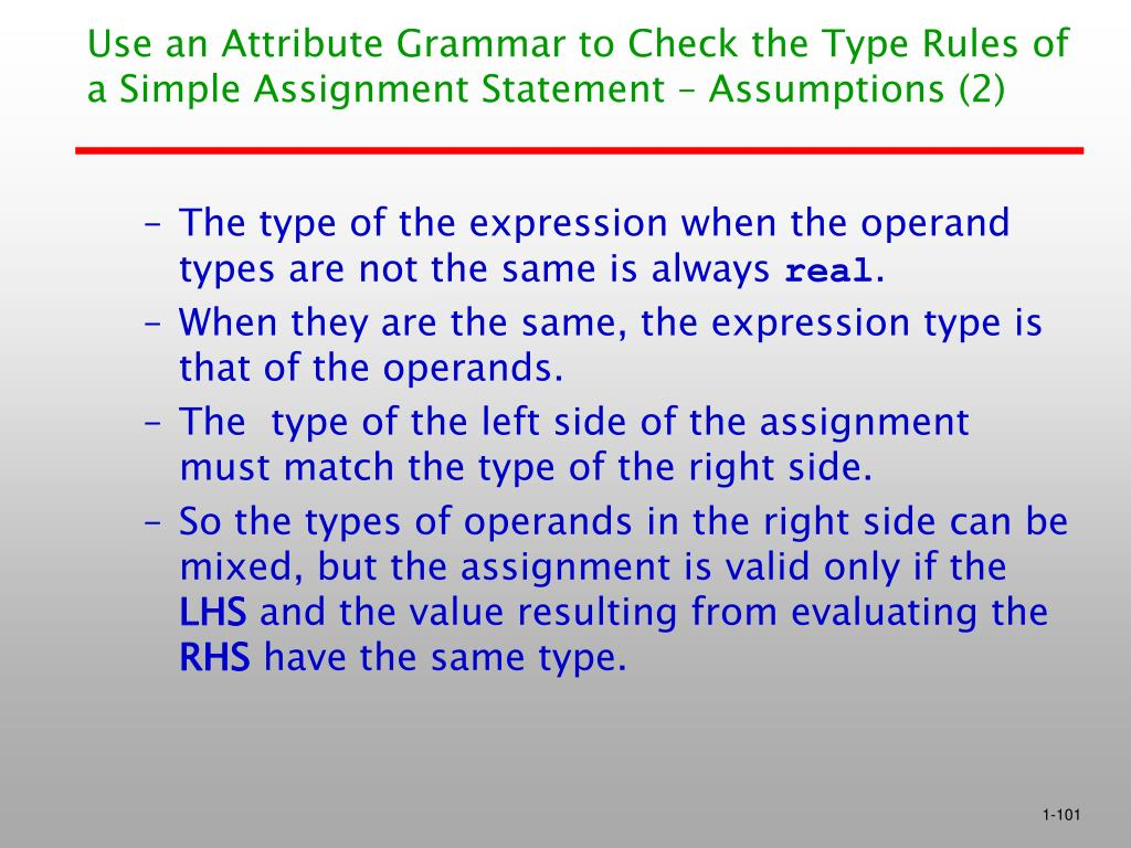 Use an Attribute Grammar to Check the Type Rules of a Simple Assignment Statement – Assumptions (2)