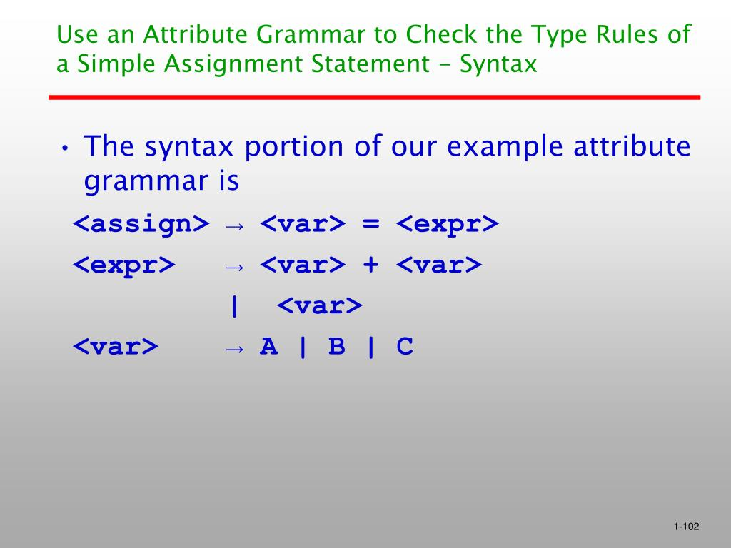 Use an Attribute Grammar to Check the Type Rules of a Simple Assignment Statement - Syntax