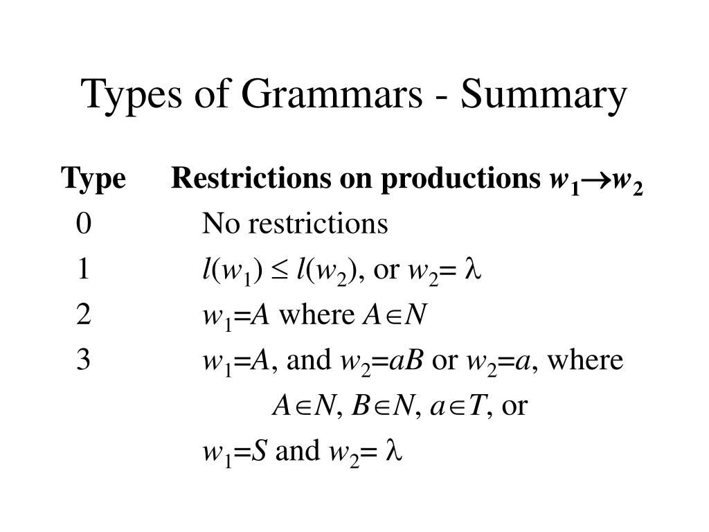 Types of Grammars - Summary