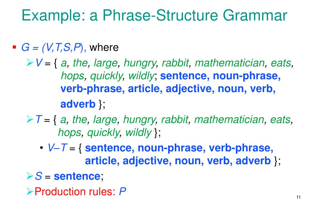 Example: a Phrase-Structure Grammar