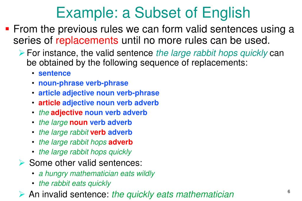 Example: a Subset of English