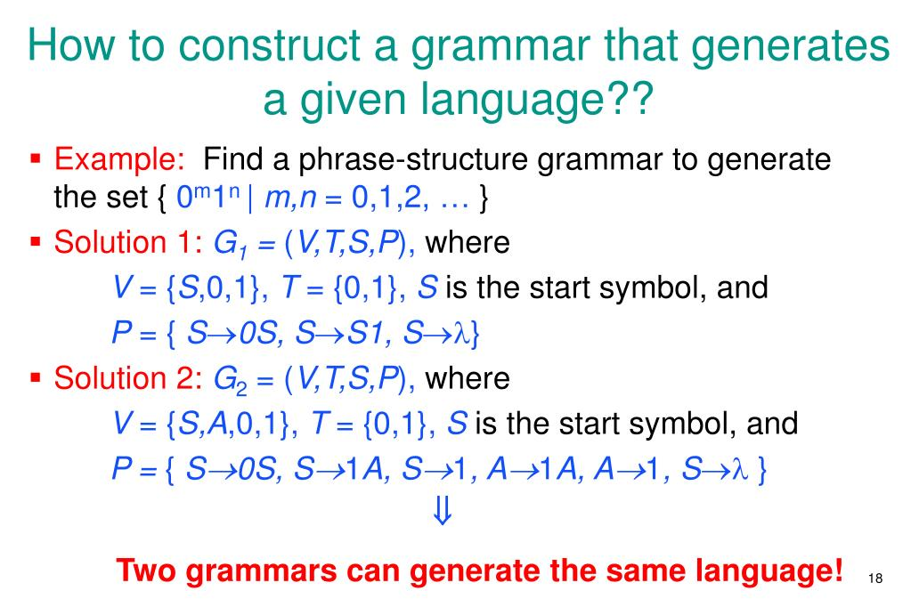 How to construct a grammar that generates a given language??