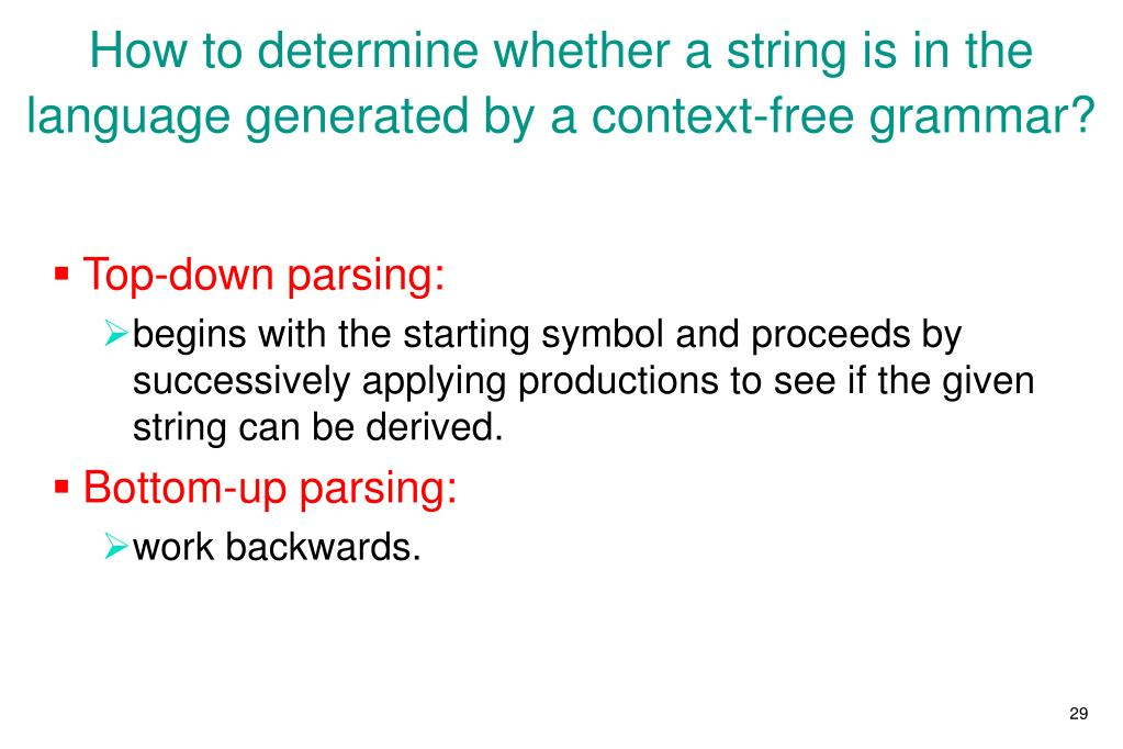 How to determine whether a string is in the language generated by a context-free grammar?