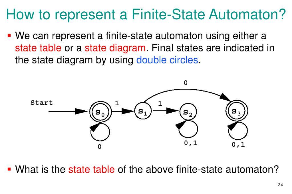 How to represent a Finite-State Automaton?