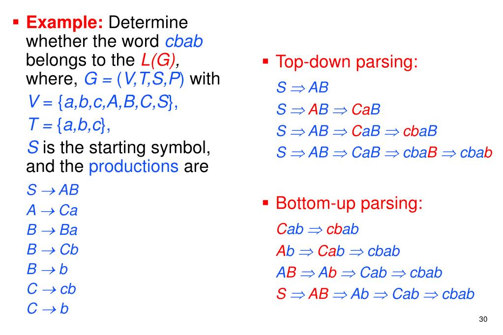 Top-down parsing: