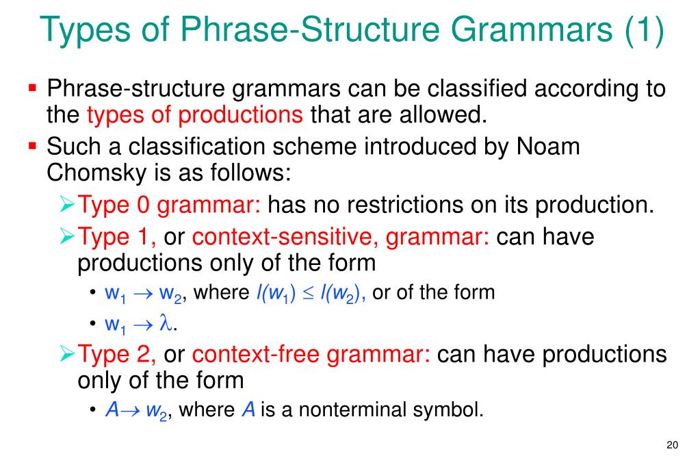 Types of Phrase-Structure Grammars (1)