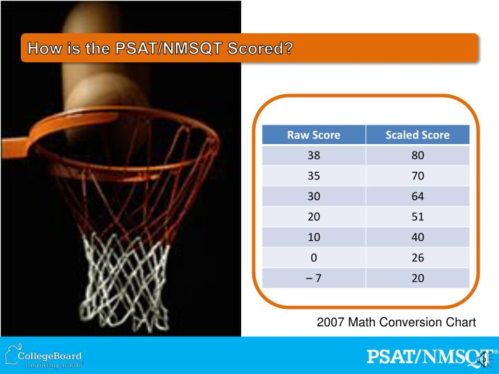 How is the PSAT/NMSQT Scored?