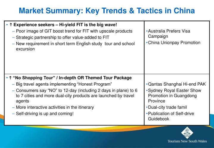 Market summary key trends tactics in china