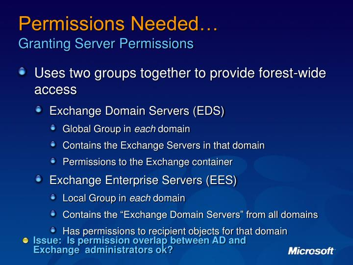 Permissions Needed…