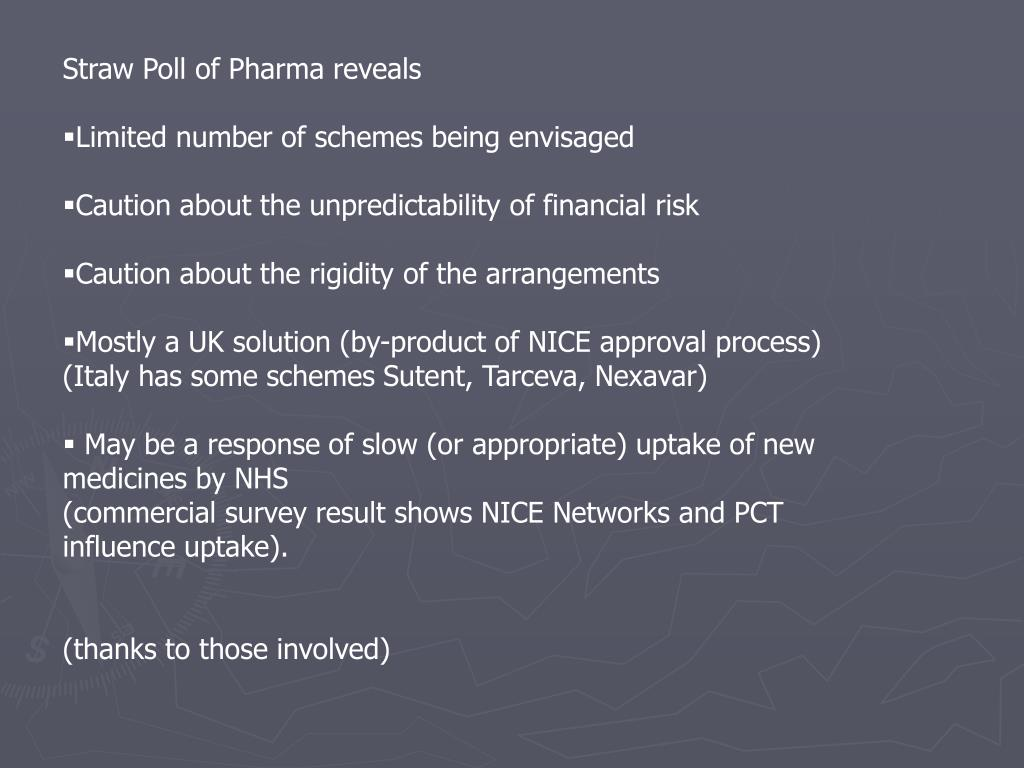 Straw Poll of Pharma reveals