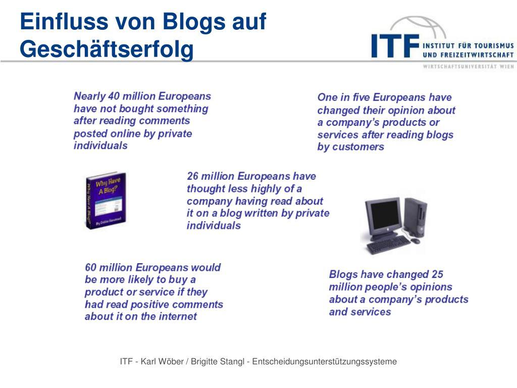 Einfluss von Blogs auf Geschäftserfolg