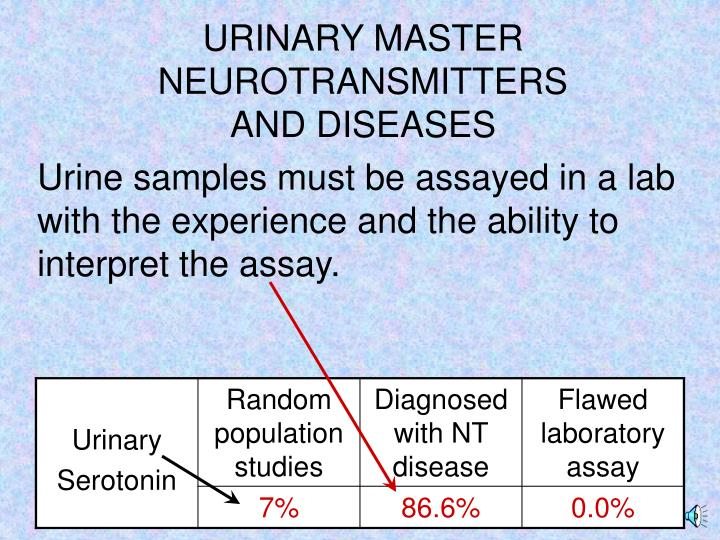 URINARY MASTER NEUROTRANSMITTERS AND DISEASES