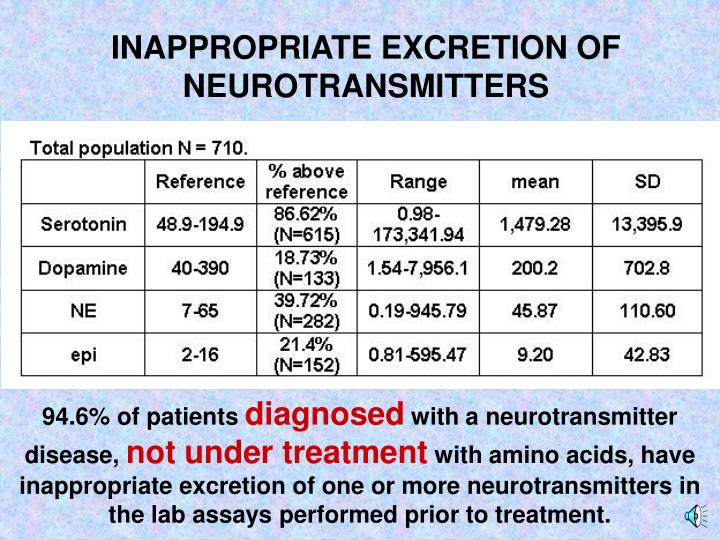 INAPPROPRIATE EXCRETION OF NEUROTRANSMITTERS