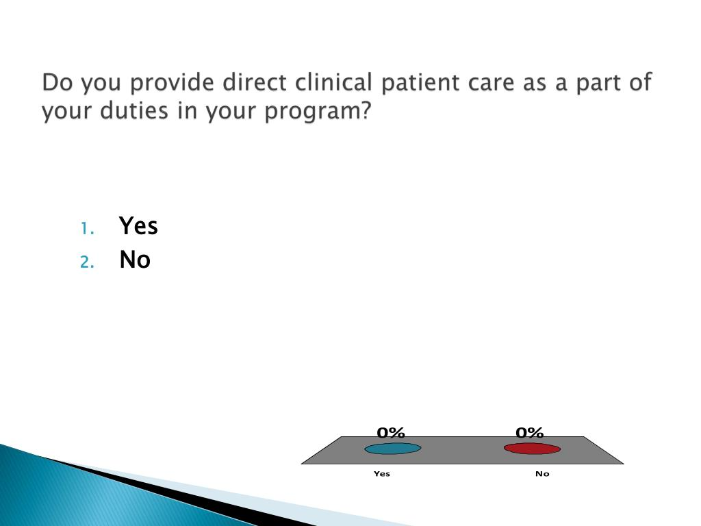 Do you provide direct clinical patient care as a part of your duties in your program?