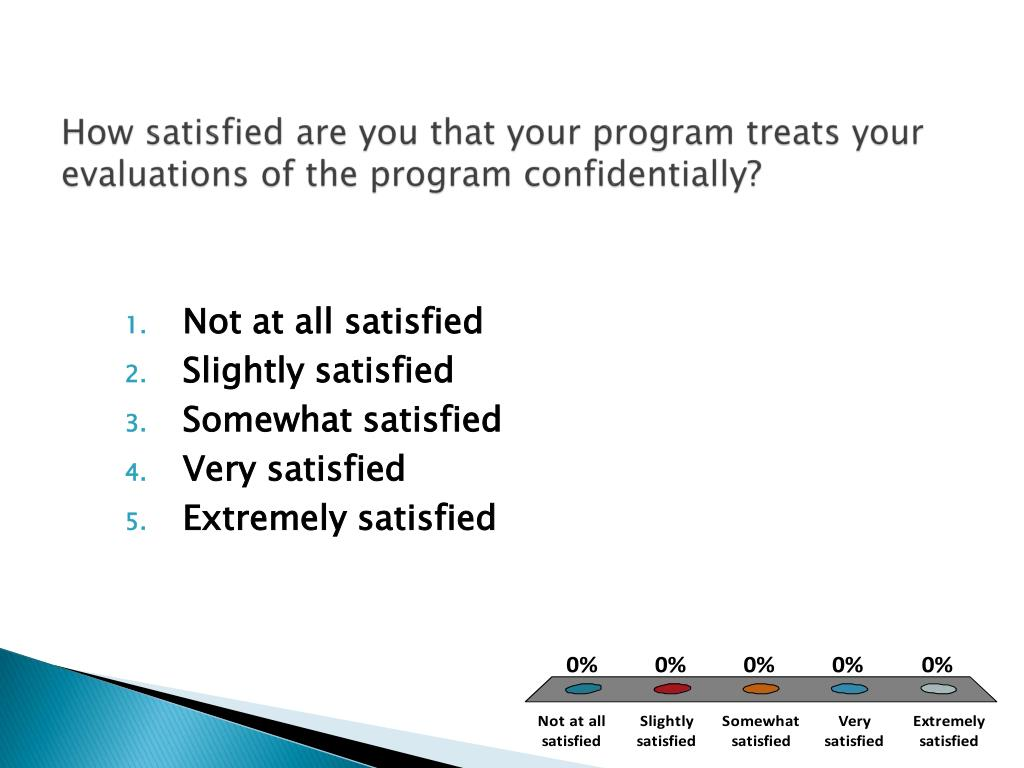 How satisfied are you that your program treats your evaluations of the program confidentially?
