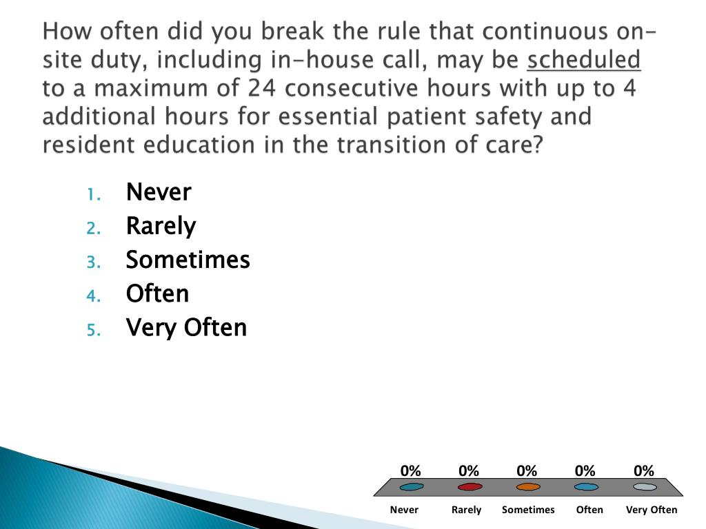 How often did you break the rule that continuous on-site duty, including in-house call, may be