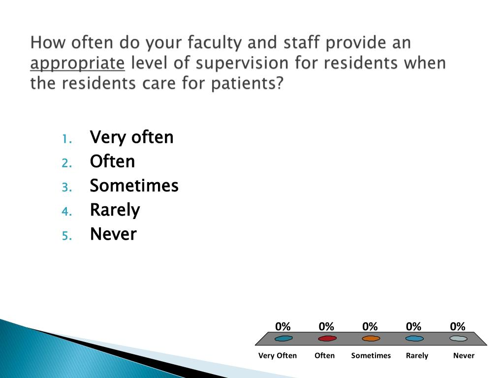 How often do your faculty and staff provide an