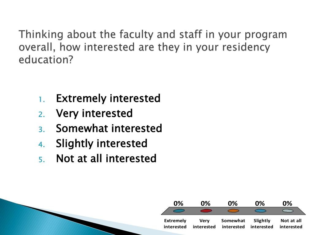 Thinking about the faculty and staff in your program overall, how interested are they in your residency education?