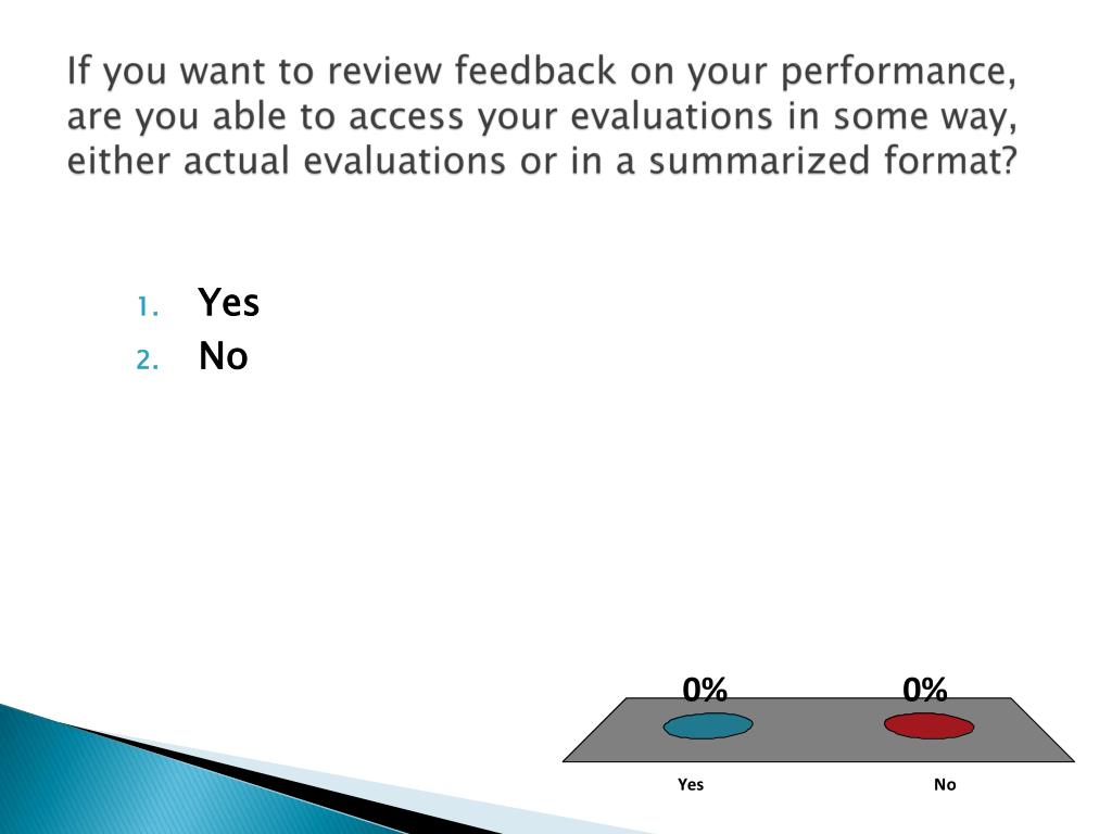 If you want to review feedback on your performance, are you able to access your evaluations in some way, either actual evaluations or in a summarized format?