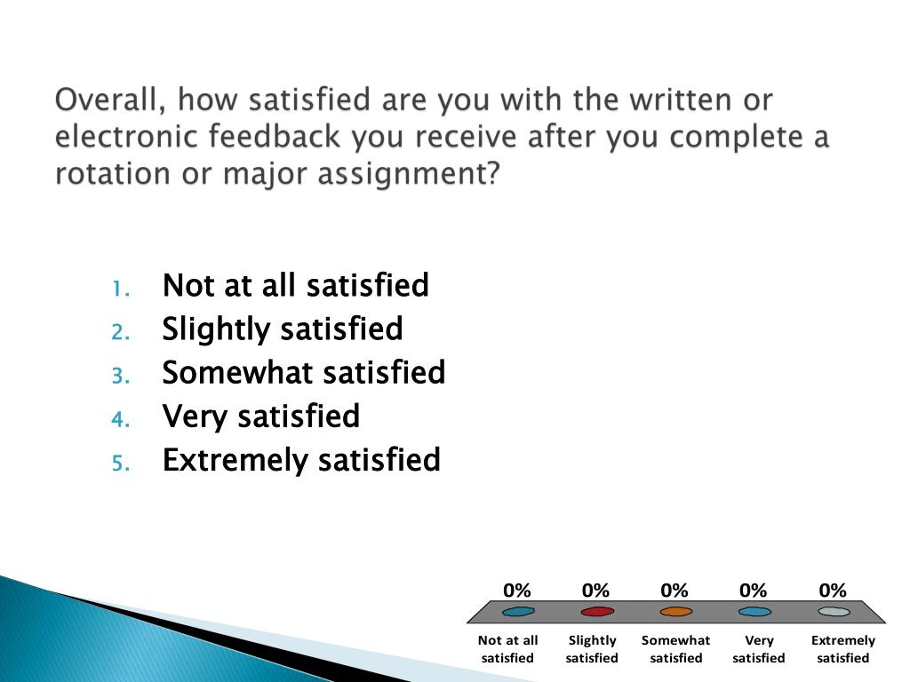 Overall, how satisfied are you with the written or electronic feedback you receive after you complete a rotation or major assignment?
