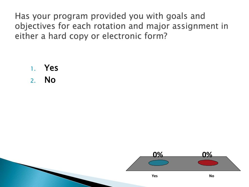 Has your program provided you with goals and objectives for each rotation and major assignment in either a hard copy or electronic form?