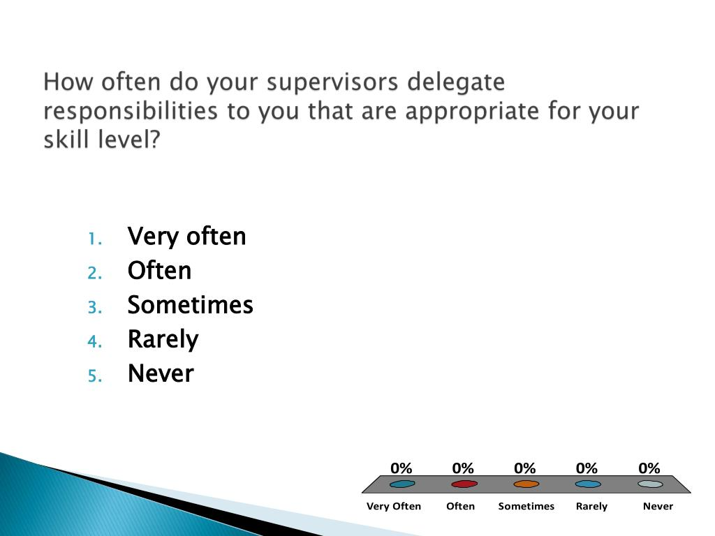 How often do your supervisors delegate responsibilities to you that are appropriate for your skill level?