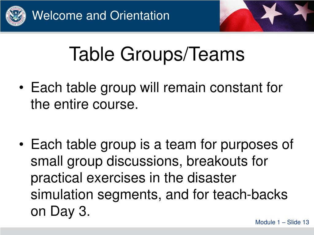 Table Groups/Teams