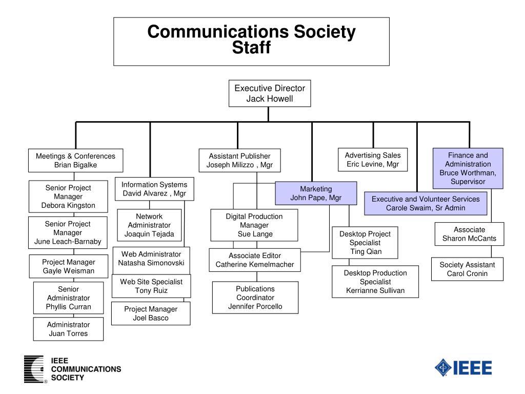 Communications Society