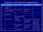 sequence of presidential appointments