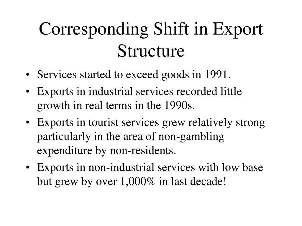 Corresponding Shift in Export Structure