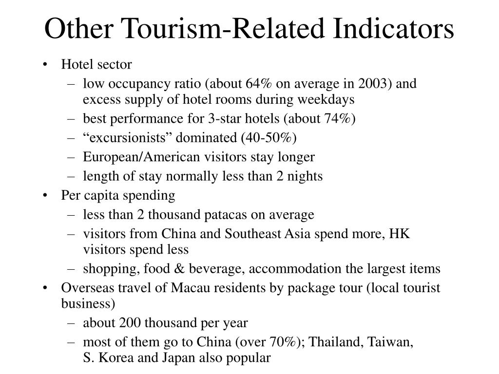 Other Tourism-Related Indicators