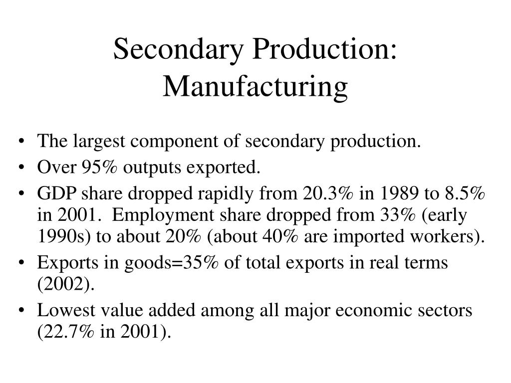 Secondary Production: Manufacturing