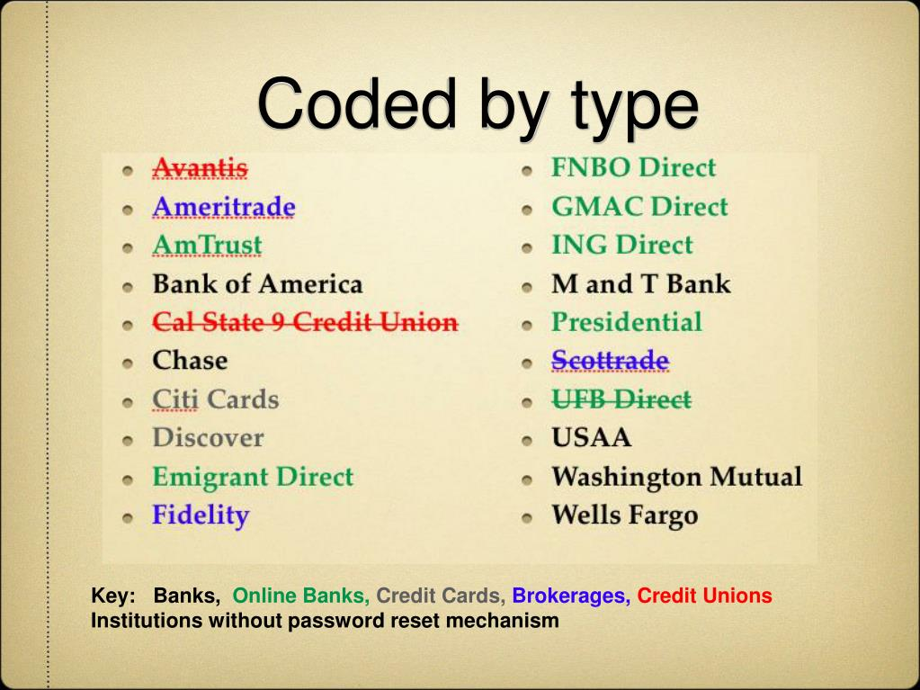 Coded by type