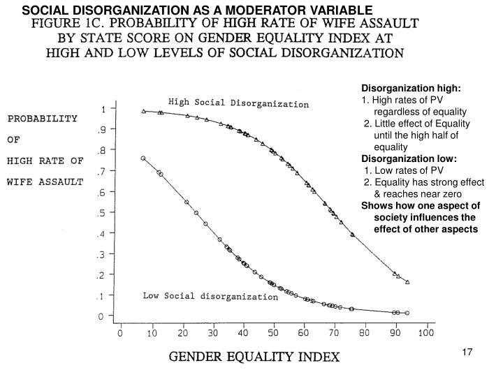 SOCIAL DISORGANIZATION AS A MODERATOR VARIABLE