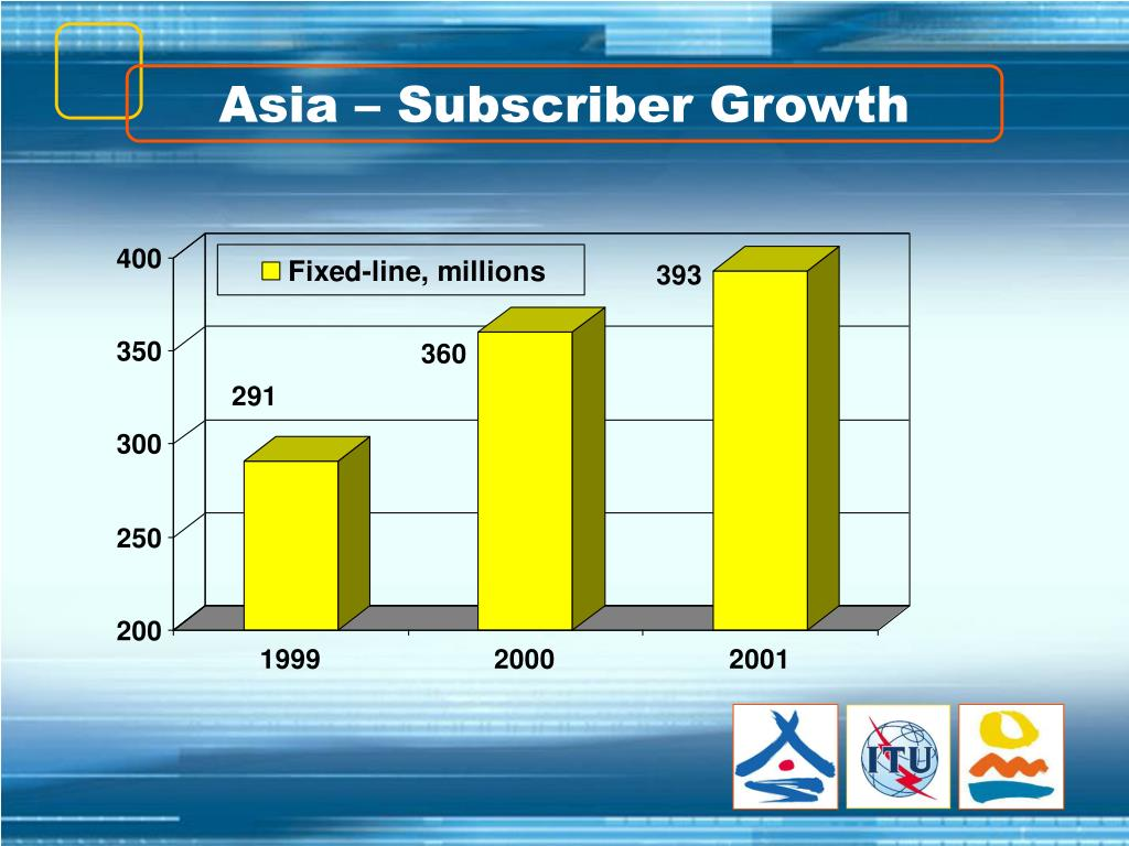Asia – Subscriber Growth