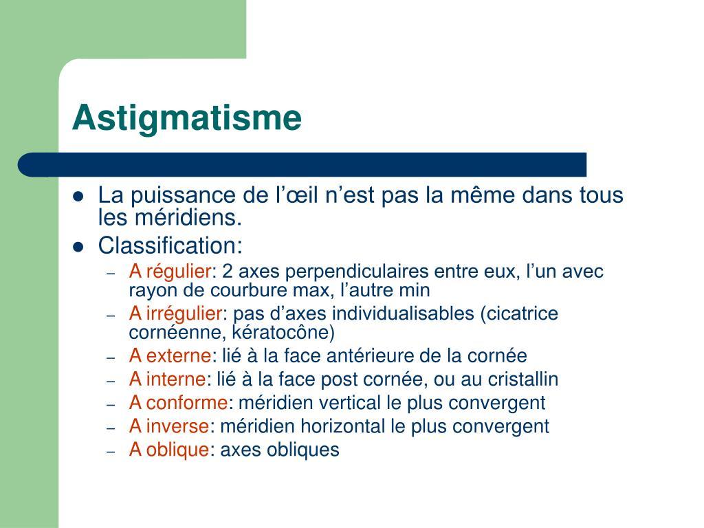 Astigmatisme